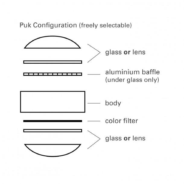 Puk Maxx linser, glas og farvefilter